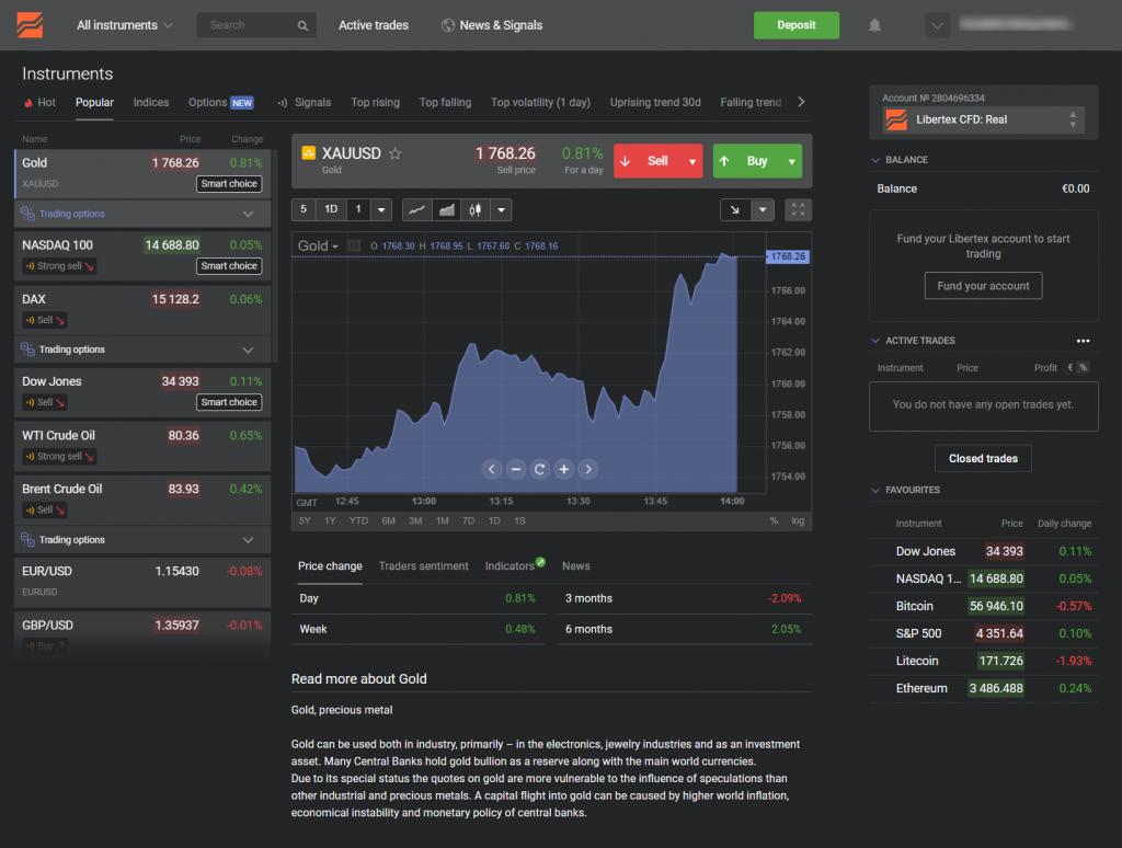 Trading Platform Screenshot Libertex